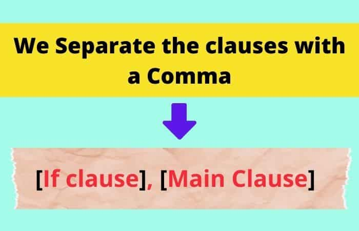 Clause in conditional sentence