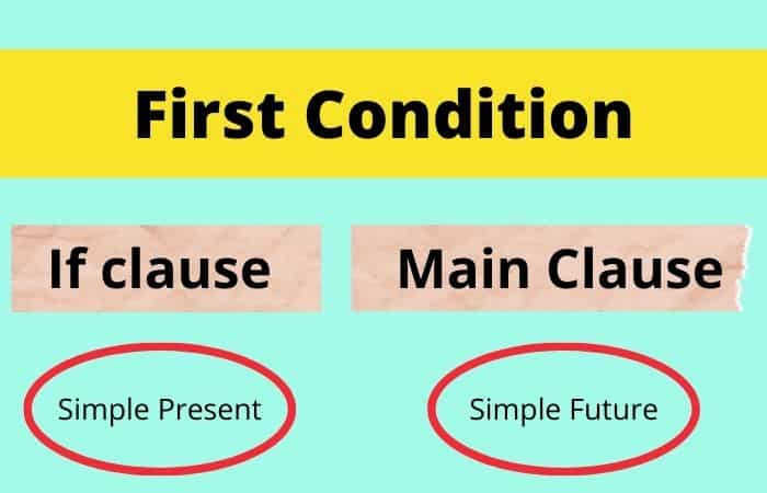 Rule of first conditional