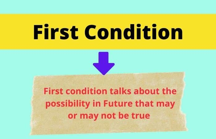 What is First Conditional in english