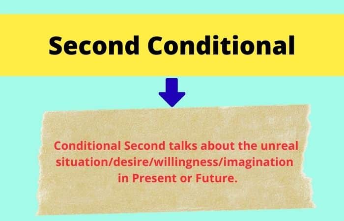What is second conditional