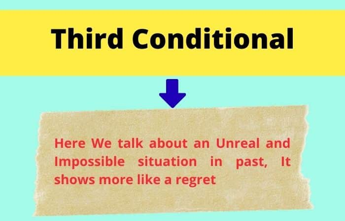 What is third conditional in hindi