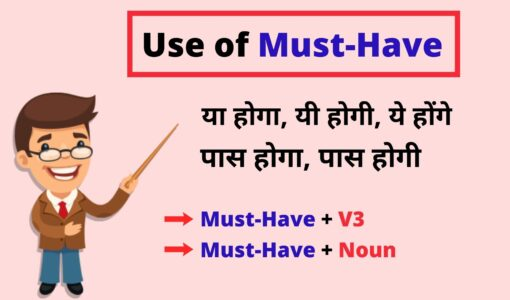 Use of Must-Have