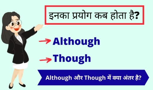 Although meaning in hindi