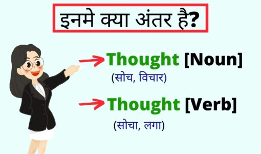 thought meaning in hindi