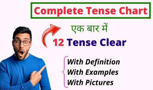 Complete tense chart