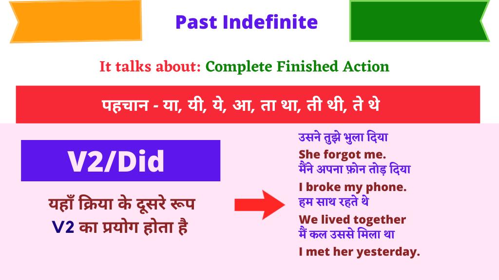Tense Chart Past Indefinite