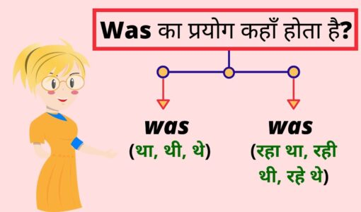 was meaning in hindi